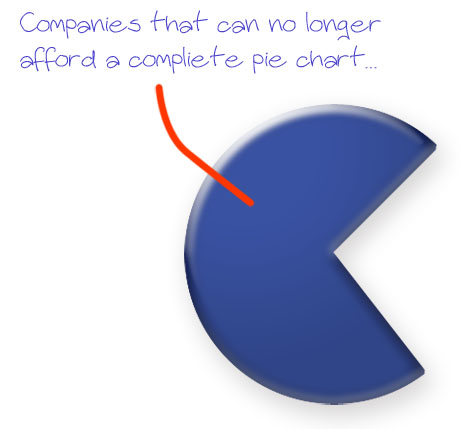 companies-that-can-no-longer-afford-pie-charts