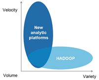 hadoop-vs-traditional