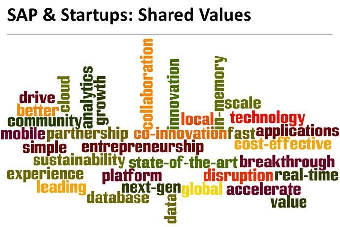 SAP-and-Startups