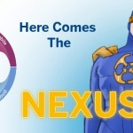 SAP and the 'Nexus of Forces'