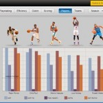 NBA Stats Like Never Before