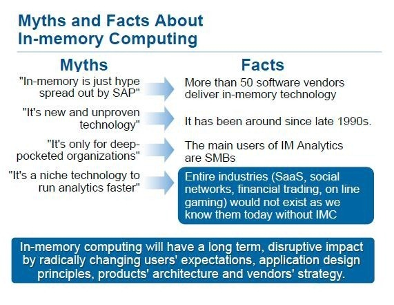 Business Analytics & Digital Business | Why In-Memory Computing Is ...
