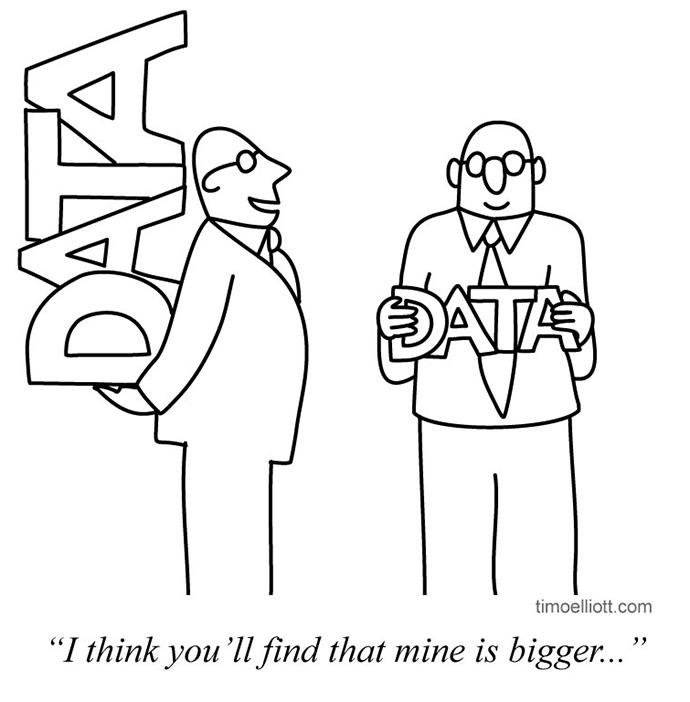analytics cartoons digital business business analytics