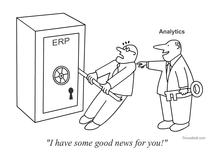 analytics and ERP