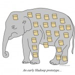 An Early Hadoop Prototype?