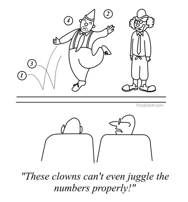 clowns-juggling-numbers