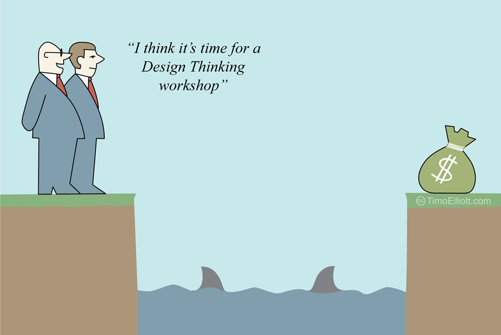 time-for-a-design-thinking-workshop.jpg
