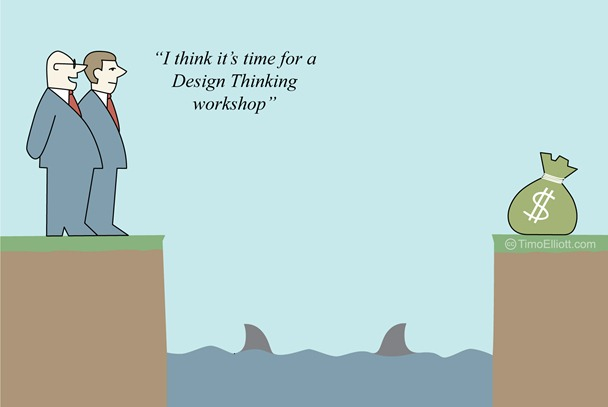 time-for-a-design-thinking-workshop