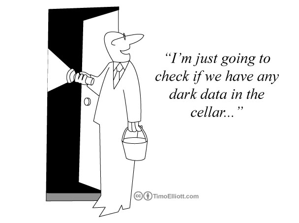 Are You Making The Most Of Your Dark Data?