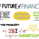 The Future of Finance SketchNote
