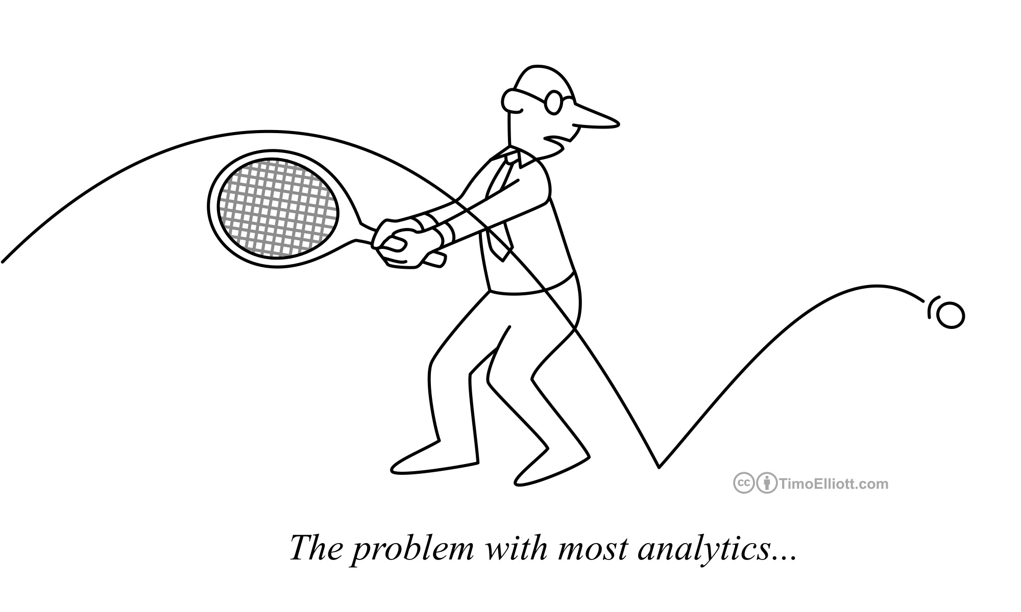the problem with most analytics