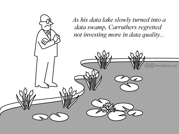 From Data Lakes To Data Swamps