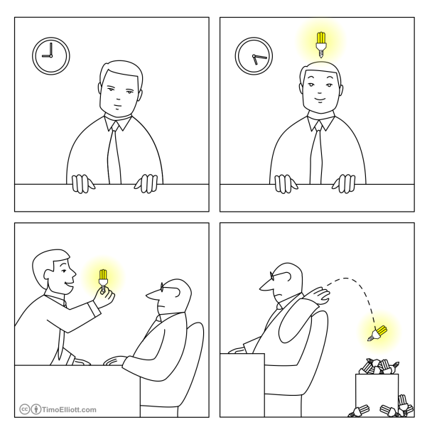 Kill innovation