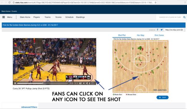 click on icon to see nba basket shot stats.sap.com