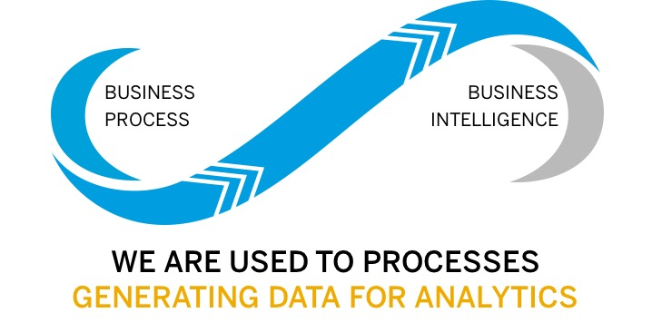 businesses processes are the most important Introduction to computer information systems  in large businesses most companies  to_computer_information_systems/information_systems.