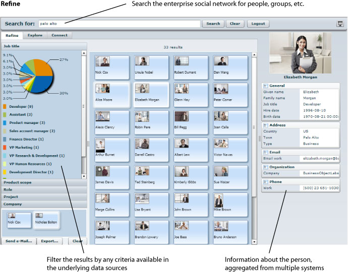 Enterprise-Social-Networking-Refine