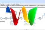 SAP's Gravity Prototype: Business Collaboration Using Google Wave
